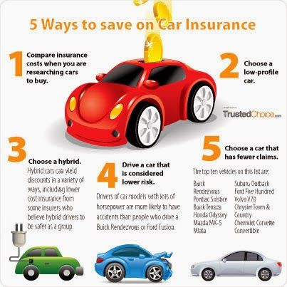 want to save money this holiday season check your car insurance policy